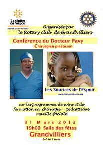 Rotary blog