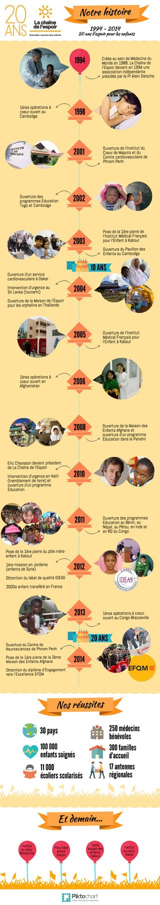 INFOGRAPHIE_20anscde